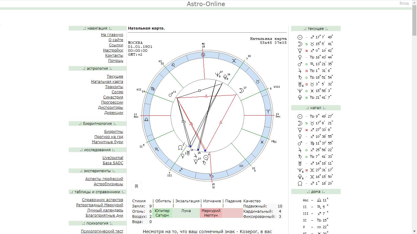 Натальная карта Астро-онлайн